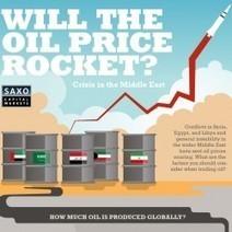 Crisis de medio oriente: Se disparará el precio del petroleo? #TradingDebates | Visual.ly | Temas de interés general | Scoop.it