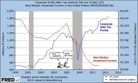 Jesse's Café Américain: The Recovery™ In One Chart | Gold and What Moves it. | Scoop.it
