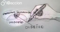 Design Thinking, innovar con método pensando en el cliente | Redes para emprender | Scoop.it