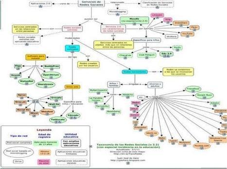 Redes Sociales en la Educación easpMOOC13 | Entorns Virtuals d'Aprenentatge i Recursos Educatius WEB 2.0 | Scoop.it