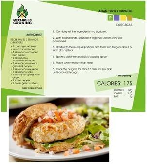Asian Turkey Burger Recipe | Useful Fitness Articles | Scoop.it