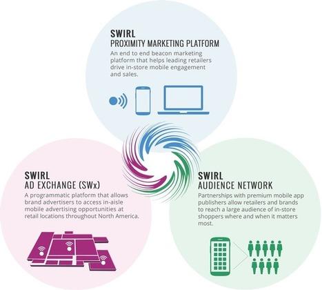 Swirl | Indoor Mobile Marketing | In-Store Mobile Ad Exchange | Beacons | Scoop.it
