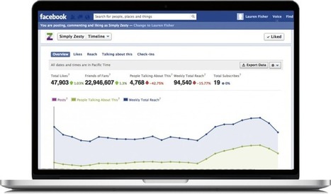 17 Ways To Optimise Your Facebook Brand Page | Social Media Revolution 2012 | Scoop.it