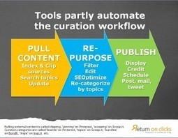 Content Curation Tools For Brands | Scirpoli.com | Content Marketing & Content Curation Tools For Brands | Scoop.it