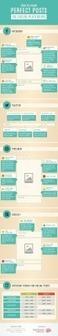 Cómo crear posts perfectos en Facebook, Twitter, Pinterest y Google+   Arte y Tecnología   Scoop.it