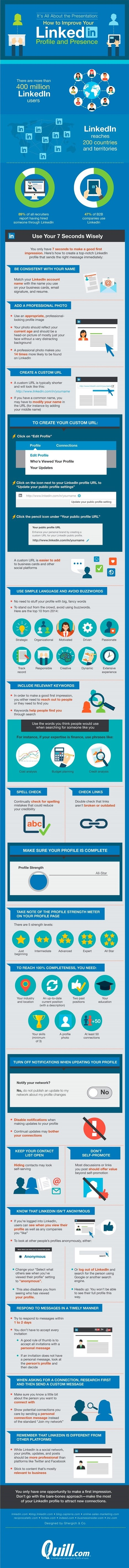 How to Improve Your LinkedIn Profile and Presence #Infographic | Communication Matters | Scoop.it