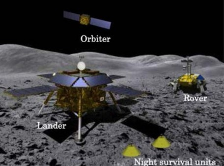 LPSC 2013: Future Planetary Exploration | Skylarkers | Scoop.it