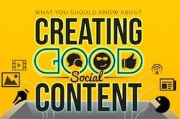 Everything You Need To Know About Creating Fantastic Social Media Content [INFOGRAPHIC] - AllTwitter | Social Media Connect | Scoop.it