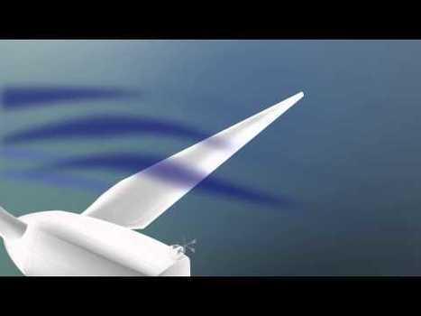 Energy 101 | Curriculum Resources | Scoop.it