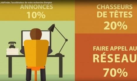 Jobfinder, un concept français qui n'existe pas ailleurs | Presse-Citron | Vie professionnelle et emploi | Scoop.it