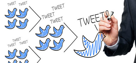 60 Ways to Use Twitter in the Classroom by Category | E-Learning-Inclusivo (Mashup) | Scoop.it