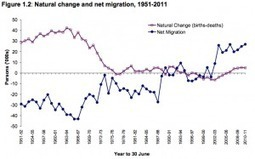 Positive migration can generate £65.3 billion bonus for Scotland   Referendum 2014   Scoop.it