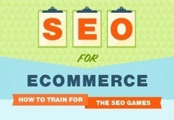 SEO for Ecommerce - Training for SEO Games [Infographic]