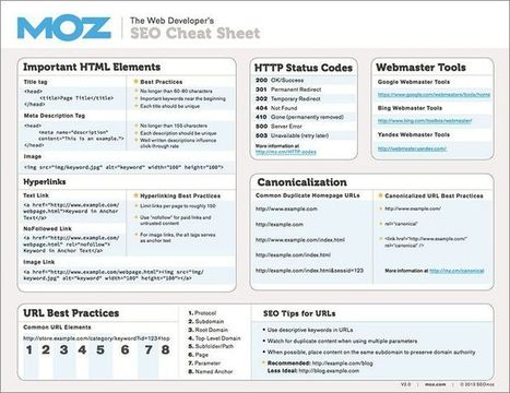 The Web Developer's SEO Cheat Sheet 2.0 | Digital & Mobile Marketing Toolkit | Scoop.it