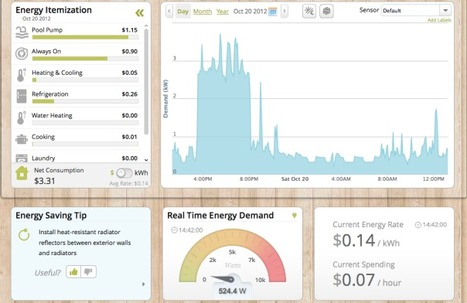 A Khosla-backed big data energy startup you should know about - GigaOM | Big Data your head in the clouds | Scoop.it