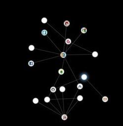 Collusion : une extension pour savoir qui vous suit sur Internet | Time to Learn | Scoop.it