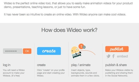 wideo - Anyone can make cool videos. | Online video | Scoop.it