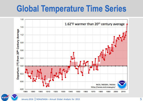 Study says there's little chance recent record global temps are due to natural variability | GarryRogers Biosphere News | Scoop.it