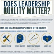 Effective Leadership | What Makes an Effective Leader | favourites | Scoop.it