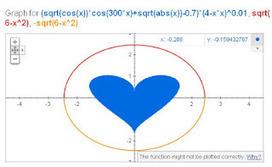Deux codes pour célébrer la saint-Valentin sur google | Belgitude | Scoop.it