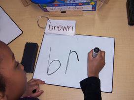 Mrs. Kelly's Kindergarten: Practicing Skills with Literacy Stations | Dansk i skolen | Scoop.it