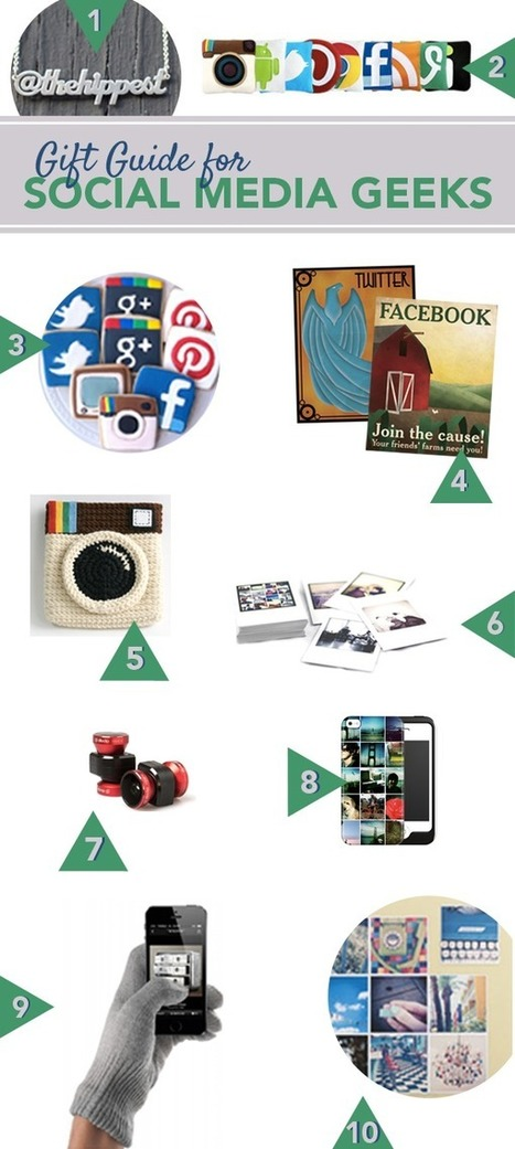 2013 Gift Guide for Social Media Geeks | Management | Scoop.it