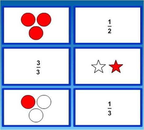 Identificação de frações - nível 2   Matemática n@ Escola   Scoop.it
