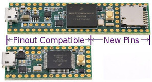 """Teensy"" Arduino clone grows, with more I/O, USB, and faster CPU 