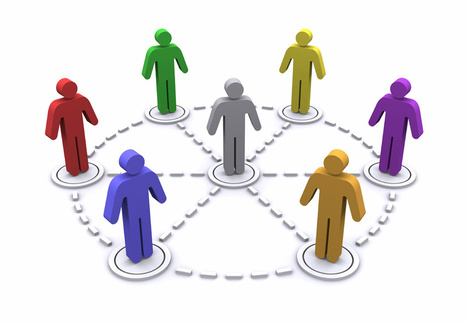 Actief social media gebruik stimuleert productiviteit [onderzoek] | Twittermania | Judith Verberne | Linkedin | Scoop.it