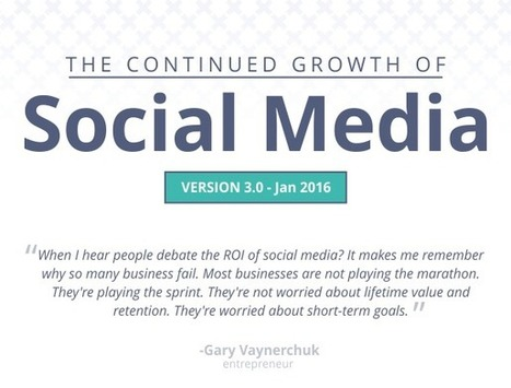 The Continued Growth of Social Media - Visual Contenting | Visual Marketing & Social Media | Scoop.it