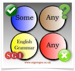 Some v Any English grammar quiz - The English Blog | Learning English is a Journey | Scoop.it