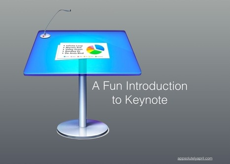 An Introductory Lesson in Keynote for Primary Students - APPSOLUTELY APRIL | School Psychology Tech | Scoop.it