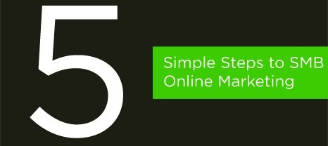 The Top 5 Bare Minimums for Marketing Your Small Business Online | Start a Side Business while Working | Scoop.it