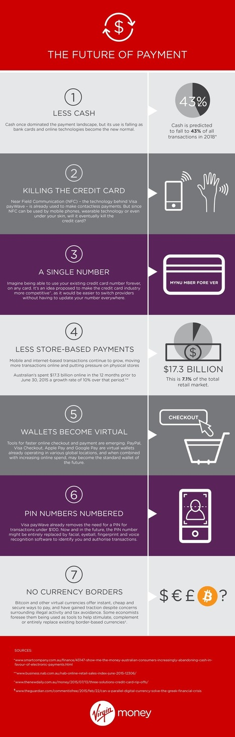Infographic: The future of payment - Virgin.com | Foresighter | Scoop.it