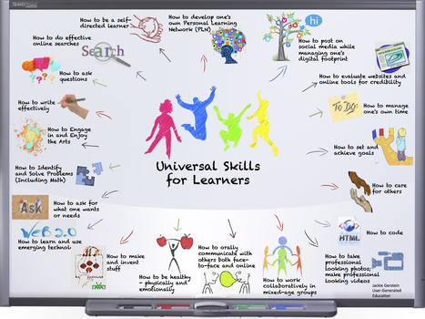 Universal Skills All Learners Should Know How to Do   Pedagogy and technology of online learning   Scoop.it