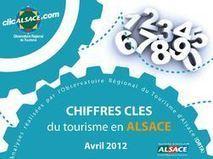 Observatoire Tourisme - Alsace - chiffres clés du tourisme en alsace | Le site www.clicalsace.com | Scoop.it