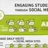 Social media and libraries