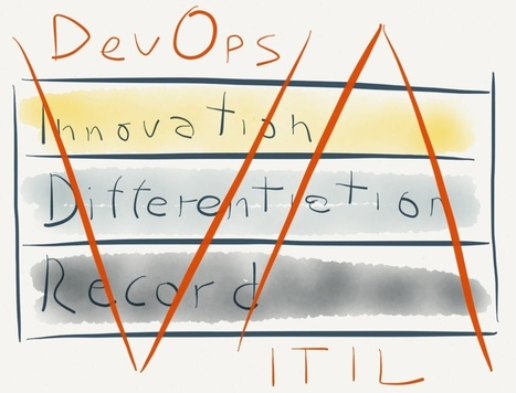 Find the thread | Enterprise Solution Architecture | Scoop.it