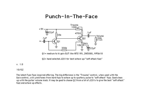 Punch in the face | DIY Music & electronics | Scoop.it