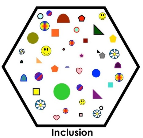 Inclusion Visualized | Communication and Autism | Scoop.it