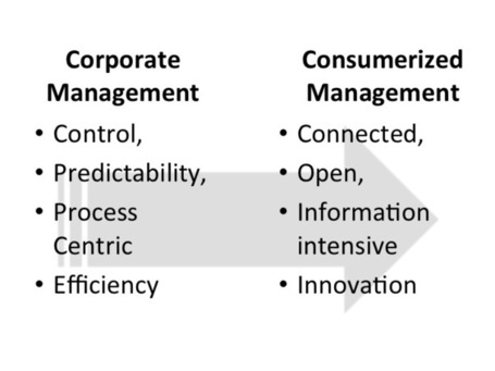 The Consumerization of Management, Part 2 | Consumerization of IT | Scoop.it