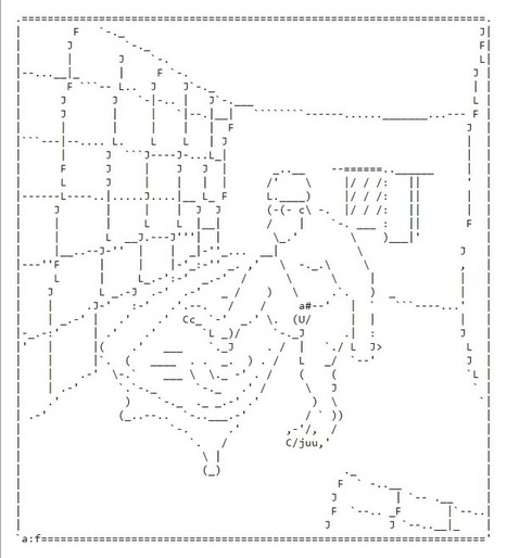 By a:f (Andreas Freise), probably in the 1990s. | ASCII Art | Scoop.it