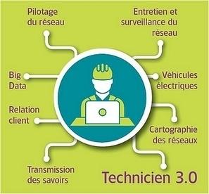 ERDF lance un grand concours d'innovation pour les start-up et les PME innovantes | La lettre de Toulouse | Scoop.it
