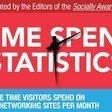 Tempo speso sui social media: i nuovi dati sul comportamento ... - Blogosfere (Blog) | Social Media e lavoro | Scoop.it