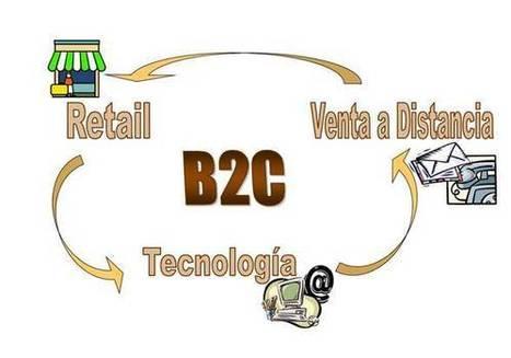 ¿Qué es importante en el comercio electrónico? | Nacho Somalo | Comercio Electronico - E-Comerce | Scoop.it