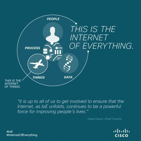 Answering the Two Most-Asked Questions About the Internet of Everything | Smart City Evolutionary Path | Scoop.it