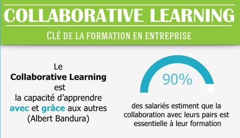 Collaborative learning : se former ensemble pour aller plus haut | formation des enseignants maroc | Scoop.it