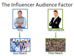 The Power of Word of Mouth Influencers: Your Existing Customers! | Health & Wellness | Scoop.it