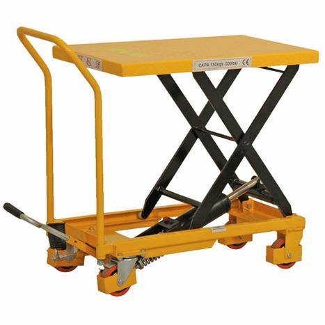 Equipez-vous d'une table élévatrice mobile Manulevage ! | Matériel de manutention | Scoop.it