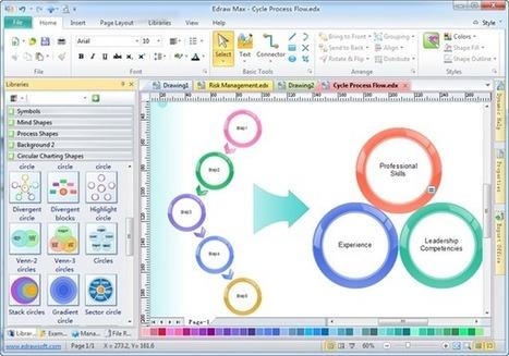 Logiciel d'organisateur graphique | Medic'All Maps | Scoop.it